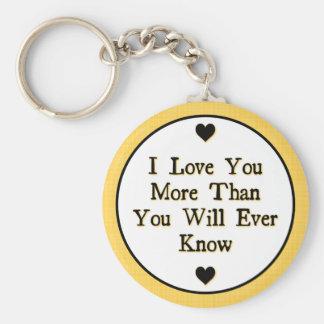Het Spreuk van de liefde Basic Ronde Button Sleutelhanger
