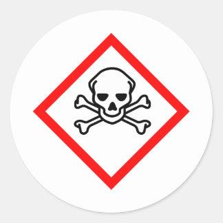 Het Vergift van de schedel Ronde Sticker