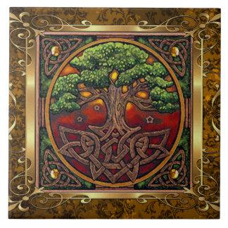 Het vintage Bruine Middeleeuwse Rituele Aanbieden Keramisch Tegeltje