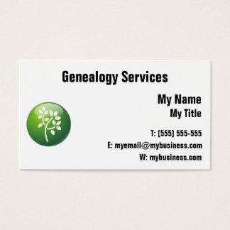 Het Visitekaartje van de genealogie - pas aan! Visitekaartjes