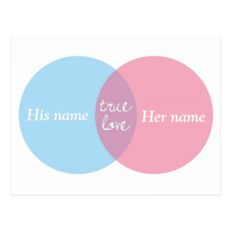 Het ware Diagram van Venn van de Liefde Briefkaart