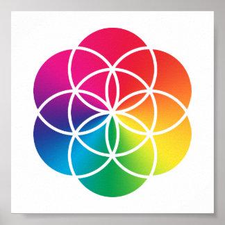 Het Zaad van de Regenboog van Chakras van het Poster