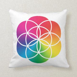 Het Zaad van de Regenboog van Chakras van het Sierkussen