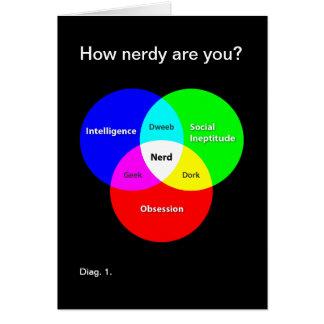 Hoe nerdy bent u? kaart