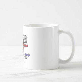 Hoe te om een Antropoloog te maken Koffiemok