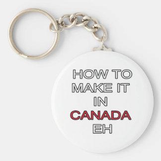 HOE TE OM HET IN CANADA EH TE MAKEN! SLEUTELHANGER
