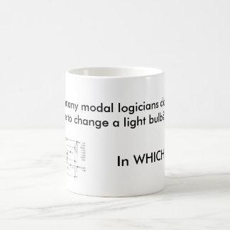 Hoeveel modale logicians? koffiemok