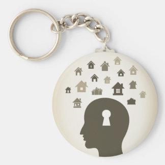 Huisvest een hoofd basic ronde button sleutelhanger