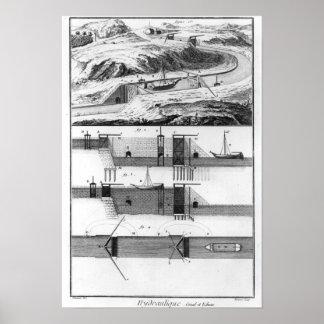 Hydraulisch, kanaal en sloten poster