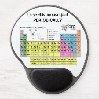 Ik gebruik periodiek dit muisstootkussen gel muismat