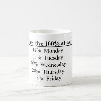 ik geef altijd een 100% op het werk koffiemok