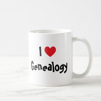 Ik houd van Genealogie Basic Witte Mok