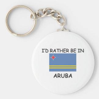 Ik zou eerder in Aruba zijn Sleutelhanger