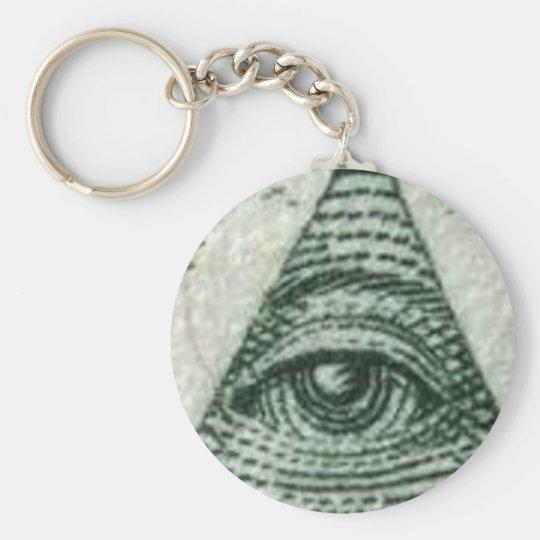 illuminati sleutelhanger