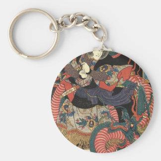 Japanse het Schilderen van de Draak circa 1860 Sleutelhanger