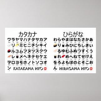 Japanse lijst Hiragana & Katakana (Sushi) Poster