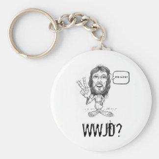 Jesus-tekening, WWJD? Zeer belangrijke Ketting Sleutelhanger