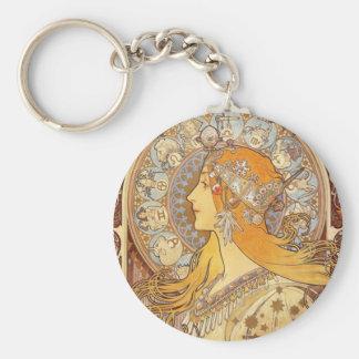 Jugendstil Alphonse Mucha Zodiac Key Chain Sleutelhanger