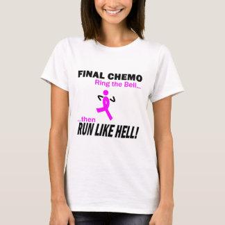 Kanker van de borst - Definitieve zeer In werking T Shirt