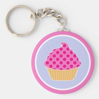 Kawaii Cupcake Keychain Basic Ronde Button Sleutelhanger