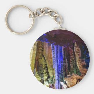 Knoop Keychain de zilveren van het Hol (Guilin, Basic Ronde Button Sleutelhanger