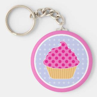 Kooky Kawaii Cupcake Keychain Basic Ronde Button Sleutelhanger