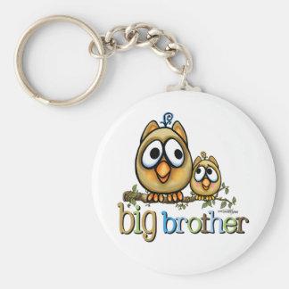Krasgeluid voor Grote Broer Basic Ronde Button Sleutelhanger