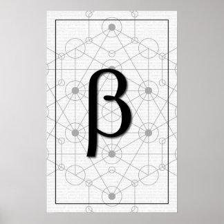 Kunst van de wiskunde - de Bèta Poster