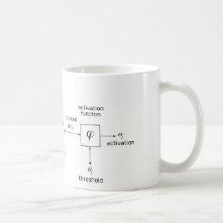 Kunstmatig Neuraal Netwerk Koffiemok