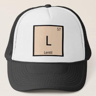 L - Symbool van de Lijst van de Chemie van de Trucker Pet