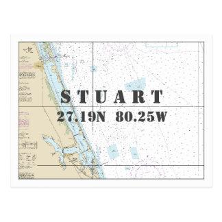 Lengte van de Breedte van de Grafiek van Stuart FL Briefkaart