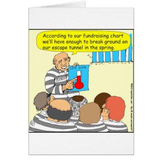 liefdadigheidsinstelling 387 in gevangeniscartoon kaart