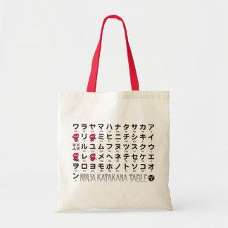 Lijst Katakana van het Meisje van Ninja de Japanse Draagtas