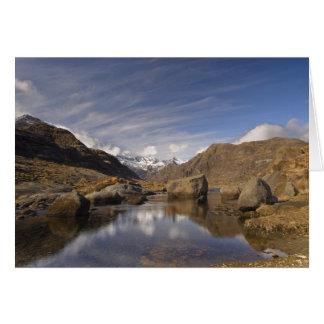 Loch Coruisk Kaart