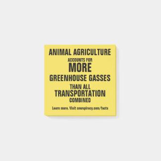Milieu Post-its: Broeikasgassen Post-it® Notes
