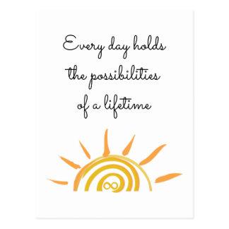 Mogelijkheden van een Leven Briefkaart