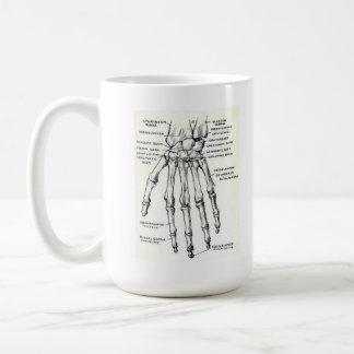 MOK: De Hand/de Anatomie van het skelet Koffiemok