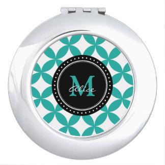 Monogram | Klassieke Witte Abstracte Cirkels Aqua Makeup Spiegeltjes