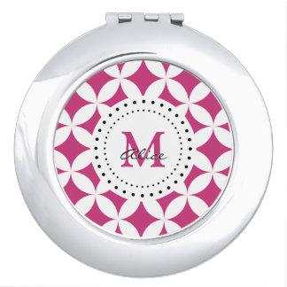 Monogram | Magenta Witte Abstracte Cirkels Make-up Spiegel