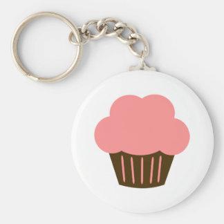 Muffin Basic Ronde Button Sleutelhanger