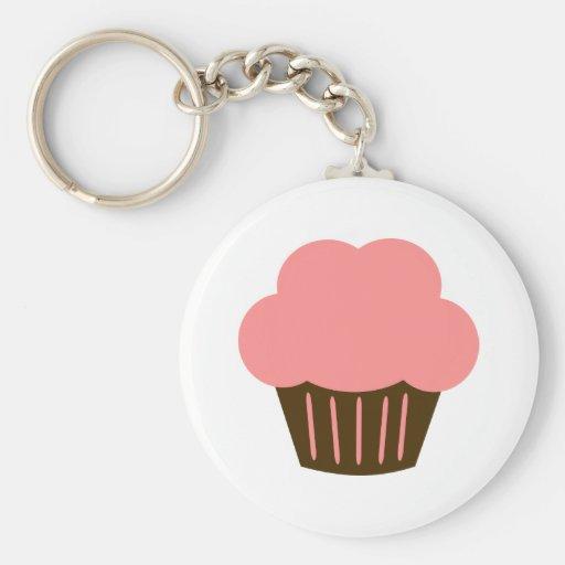 Muffin Sleutelhanger