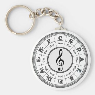 Muzikale Cirkel van Vijfden Sleutelhanger