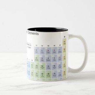 Nauwkeurige illustratie van de Periodieke Lijst Tweekleurige Koffiemok
