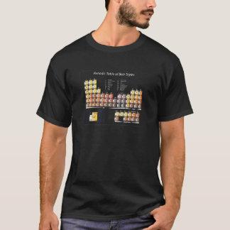 Nieuwe Periodieke Lijst van de Stijlen van het T Shirt