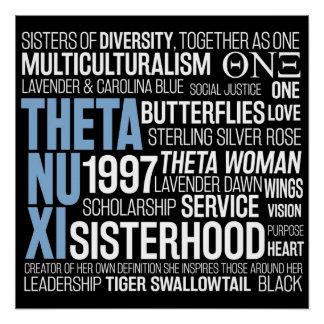 Nu Xi van de theta Poster, Zwart met het Blauw van Perfect Poster