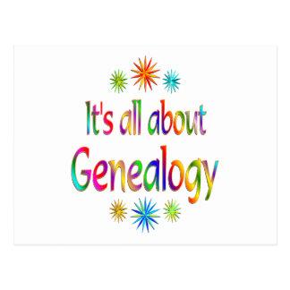 Ongeveer Genealogie Briefkaart