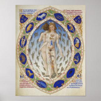 Overweldigende astrologische grafiek, vintage poster