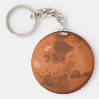 P.IX-sol Mars Keychain Sleutelhanger