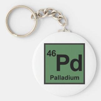 Palladium Keychain Sleutelhanger