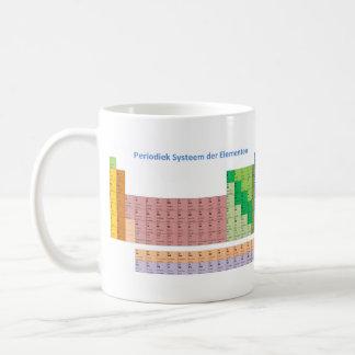 Periodiek Systeem der Elementen Koffiemok